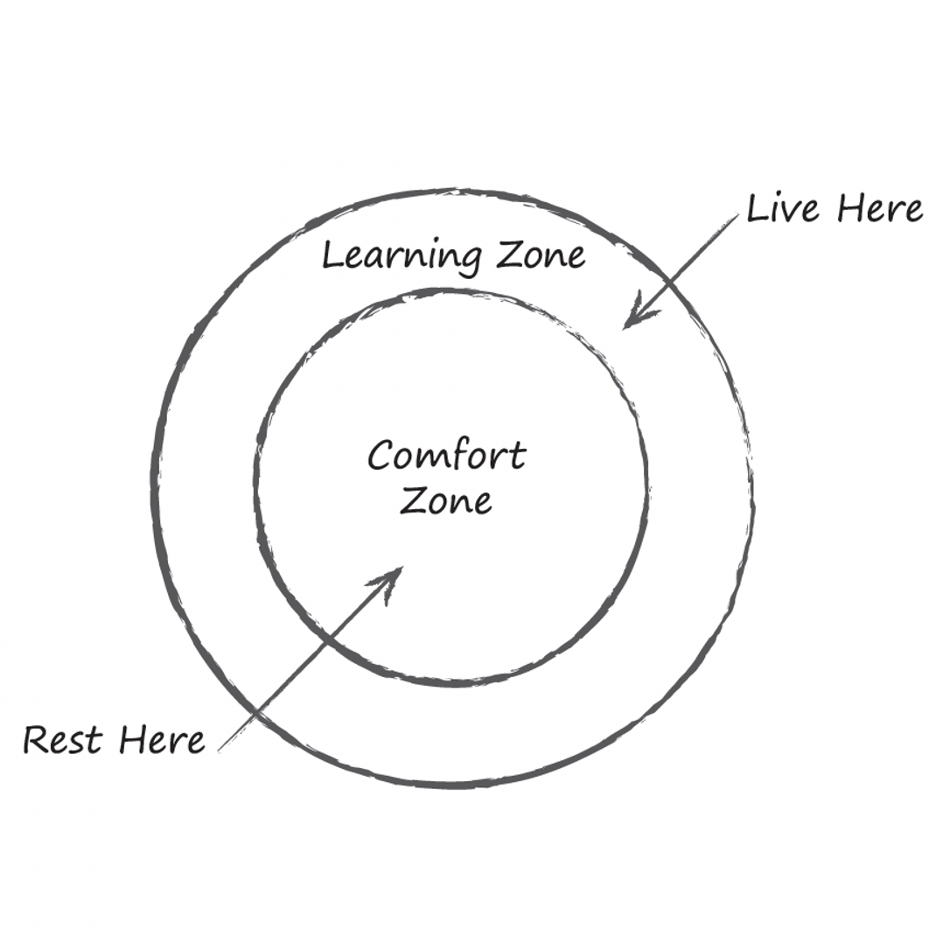 Leadership in a VUCA World - Getting Comfortable Being Uncomfortable